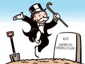 US Inequality At Historic High! It's Even Surpassing Roaring '20s!!!