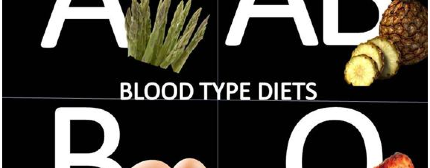 Learn How To Eat Right For Your Blood Type!