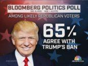 1/31/17 – Trumps Ban On Muslim Immigrants Receives Major Backlash But Should It? 9p-1a 515-605-9341