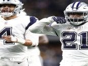 Dallas Cowboy Dynamic Duo DAK & ZEKE Throw House Party During Pandemic, But Should We Be UPSET? (Video)